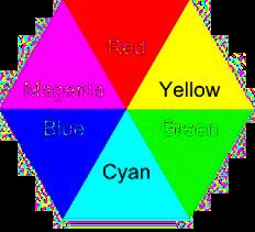 Kolory dopełniające