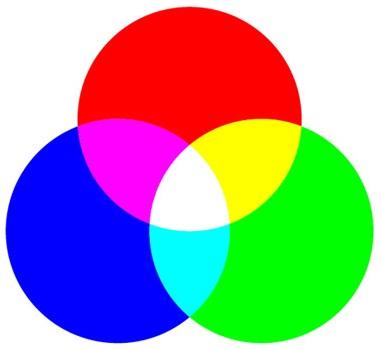 Obiekt odbijając wszystkie fale jest białej barwy.