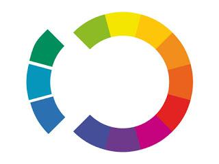 Kolory harmonijne w kole kolorów